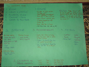 Tom's Bristol Board